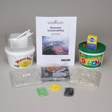 Carolina EcoKits®: Resource Sustainability