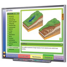 Multimedia Earth Science Lessons for Interactive Whiteboards: Earth's Surface