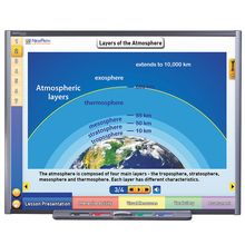 Multimedia Earth Science Lessons for Interactive Whiteboards: Earth's Atmosphere and Weather