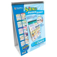 Curriculum Mastery Physical Science Flip Chart Set, Grades 6-8