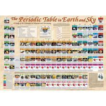 The Periodic Table in Earth and Sky Chart