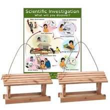 Scientific Investigation with Bird Feeders: A Schoolyard Experiment Kit