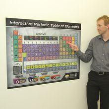 Interactive Periodic Table Chart