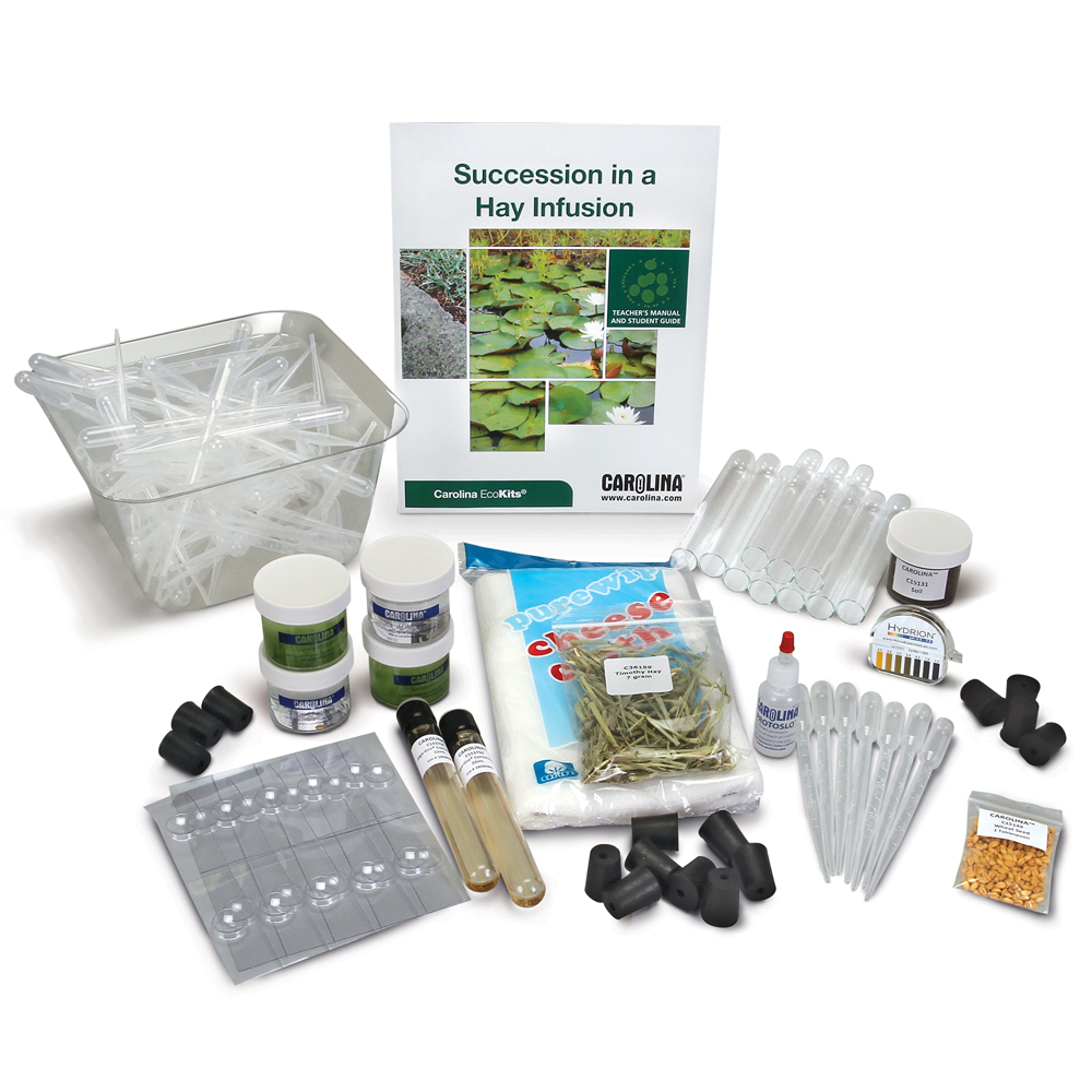 Gather evidence, over time, to argue patterns in the relationships among populations with the Succession in a Hay Infusion kit.