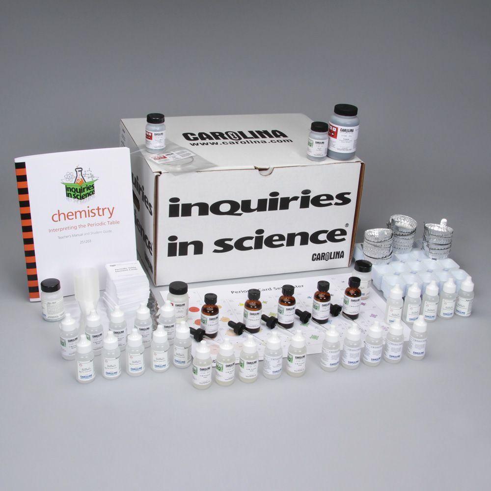 Inquiries in science interpreting the periodic table kit carolina inquiries in science interpreting the periodic table kit fandeluxe Images
