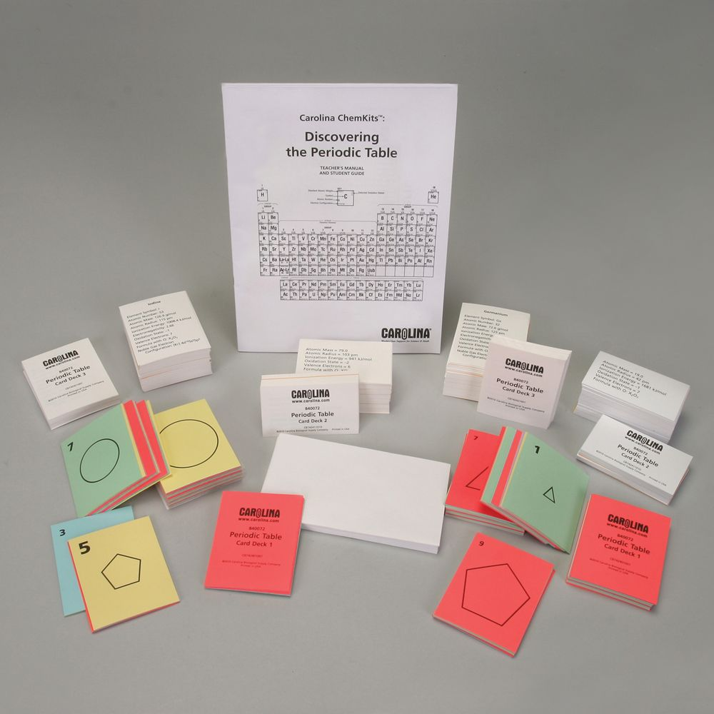 Carolina chemkits discovering the periodic table kit carolina carolina chemkits discovering the periodic table kit gamestrikefo Image collections