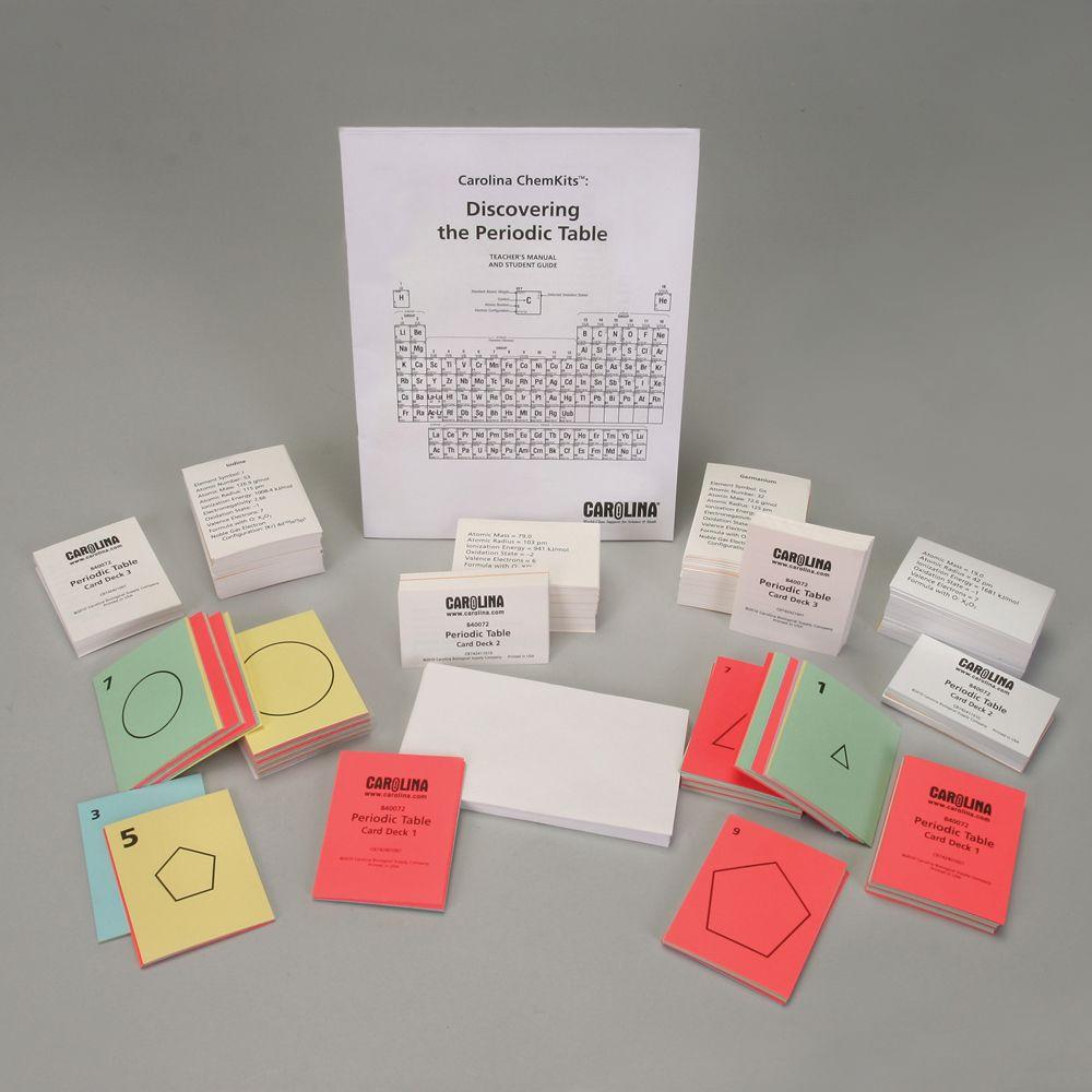 carolina chemkits discovering the periodic table kit