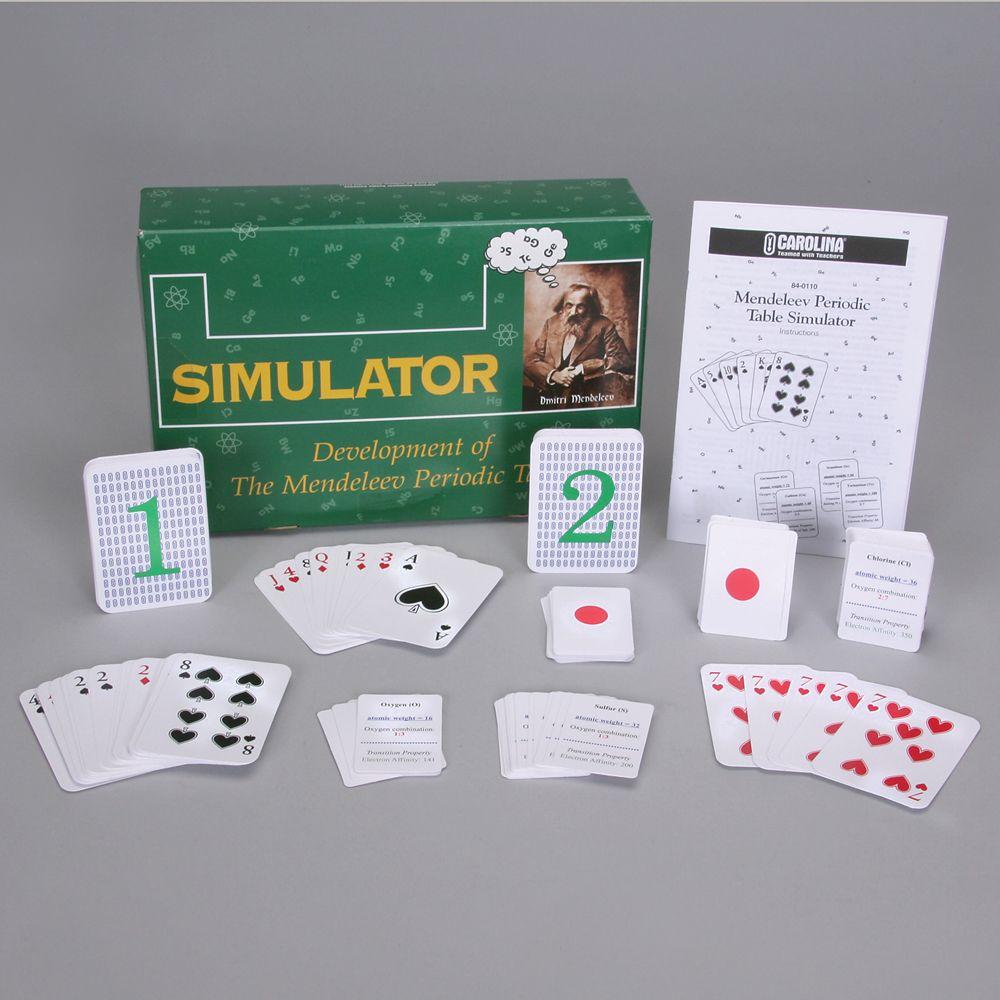 Mendeleev periodic table simulator carolina mendeleev periodic table simulator gamestrikefo Images