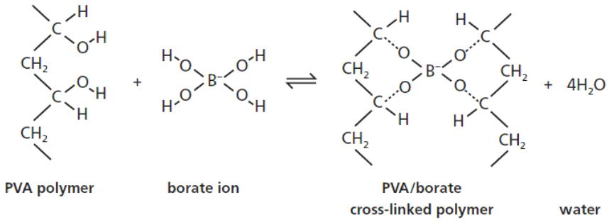 pva and sodium borate crosslinks Complexation chemistry of sodium borate with poly(vinyl alcohol) and small diols: a boron-11 nmr study since the borate serves to cross-link the pva.