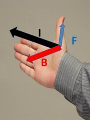 Right hand rule shows the relationship between electricity and magnetism.