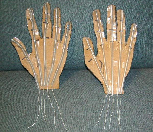 Figure 4 String threaded through the tip of the thumb and each finger and the second knuckle. Remaining length of string threaded through the straw so that excess is free at the wrist.