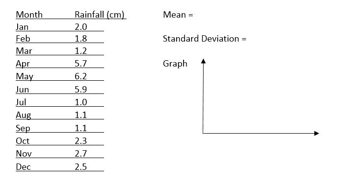 AP Biology Statistics Worksheet – Standard Deviation Worksheet with Answers