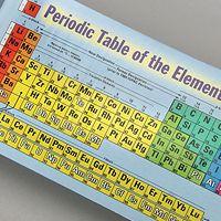 periodic table - Periodic Table Teacher Resources