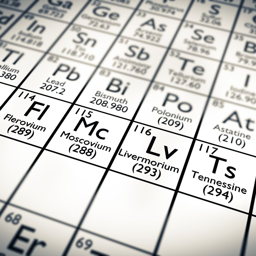 Meet The 4 New Elements On The Periodic Table Carolina