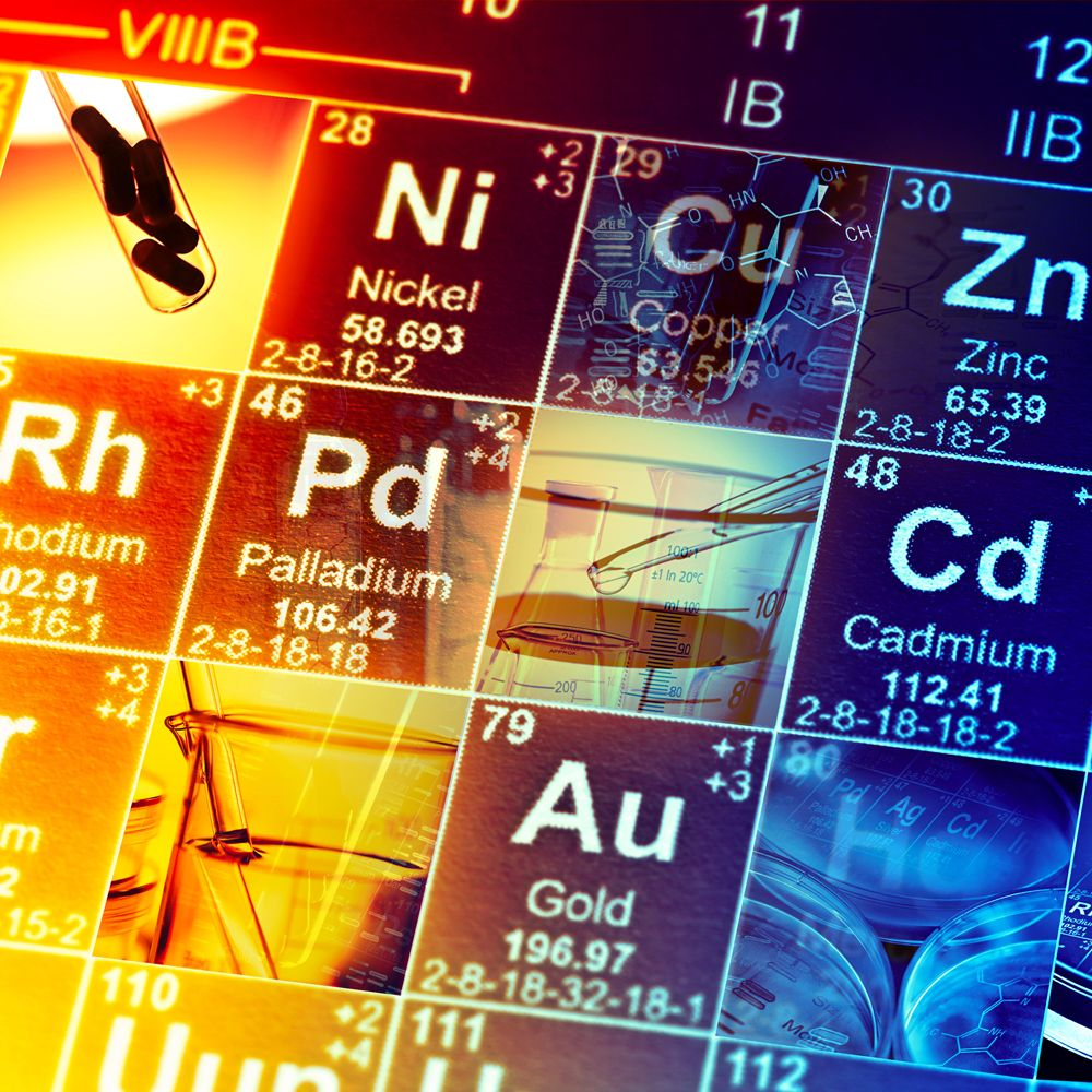 Periodic Table Mystery – Periodic Law Worksheet