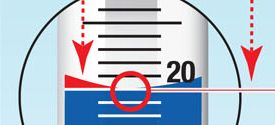 Infographic: How to Measure the Volume of Liquids