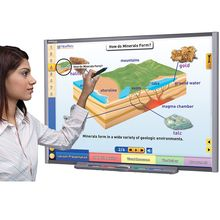 Multimedia Earth Science Lessons for Interactive Whiteboards: Minerals