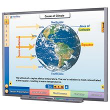 Multimedia Earth Science Lessons for Interactive Whiteboards: Earth's Climate, Single Use
