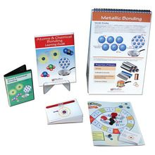 Atoms and Bonding Curriculum Learning Module