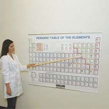 Periodic Table of the Elements Chart, with Aluminum Binding