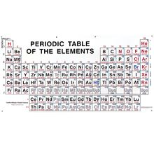 Periodic Table of the Elements Chart, Large