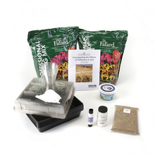 Carolina EcoKits®: Investigating the Effects of Pollutants in Soil