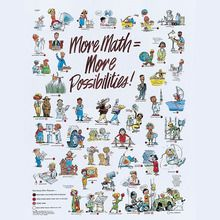 More Math Equals More Possibilities Poster