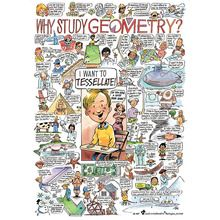 Why Study Geometry? Poster