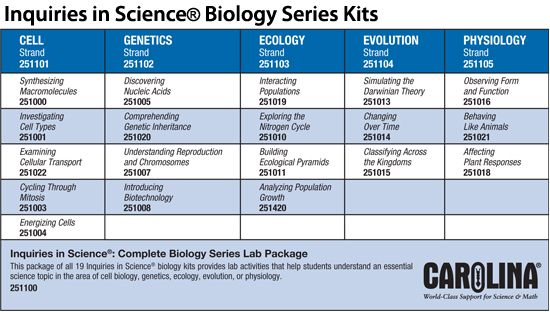 Inquiries in Science Biology Series Kits