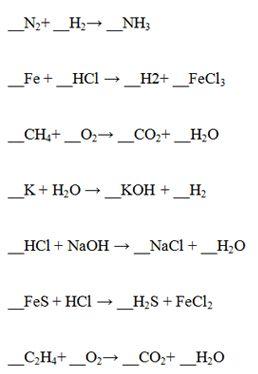 Paper Clip Chemistry, Part 2 | Carolina.com